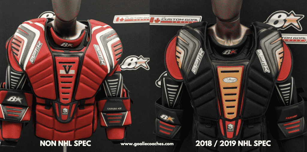 New Nhl Spec Goalie Chest Protectors 2018 2019 Goalie Coaches